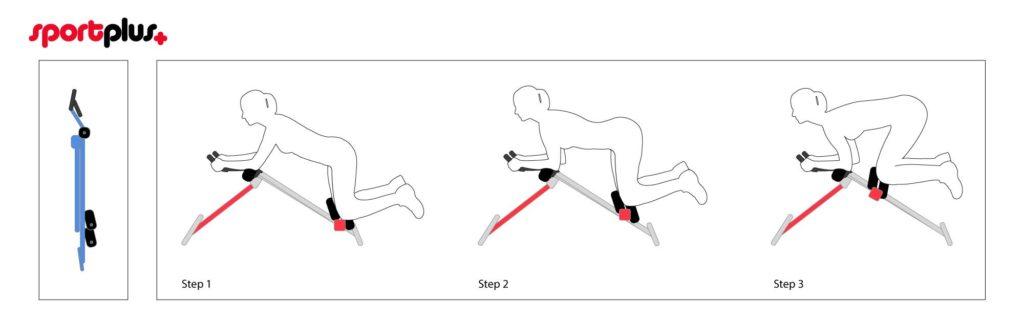 Bauchtraining Übungen